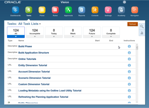 15 tasks