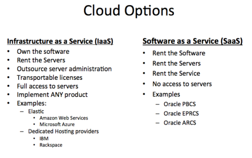 cloud options